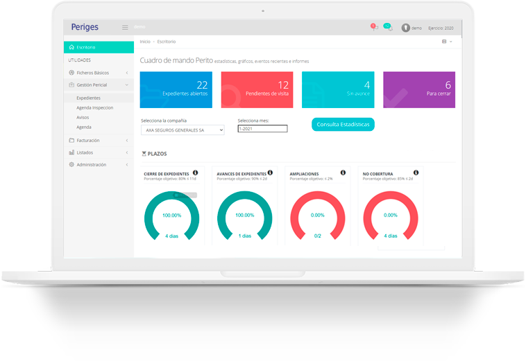 dashboard periges software gabinetes periciales